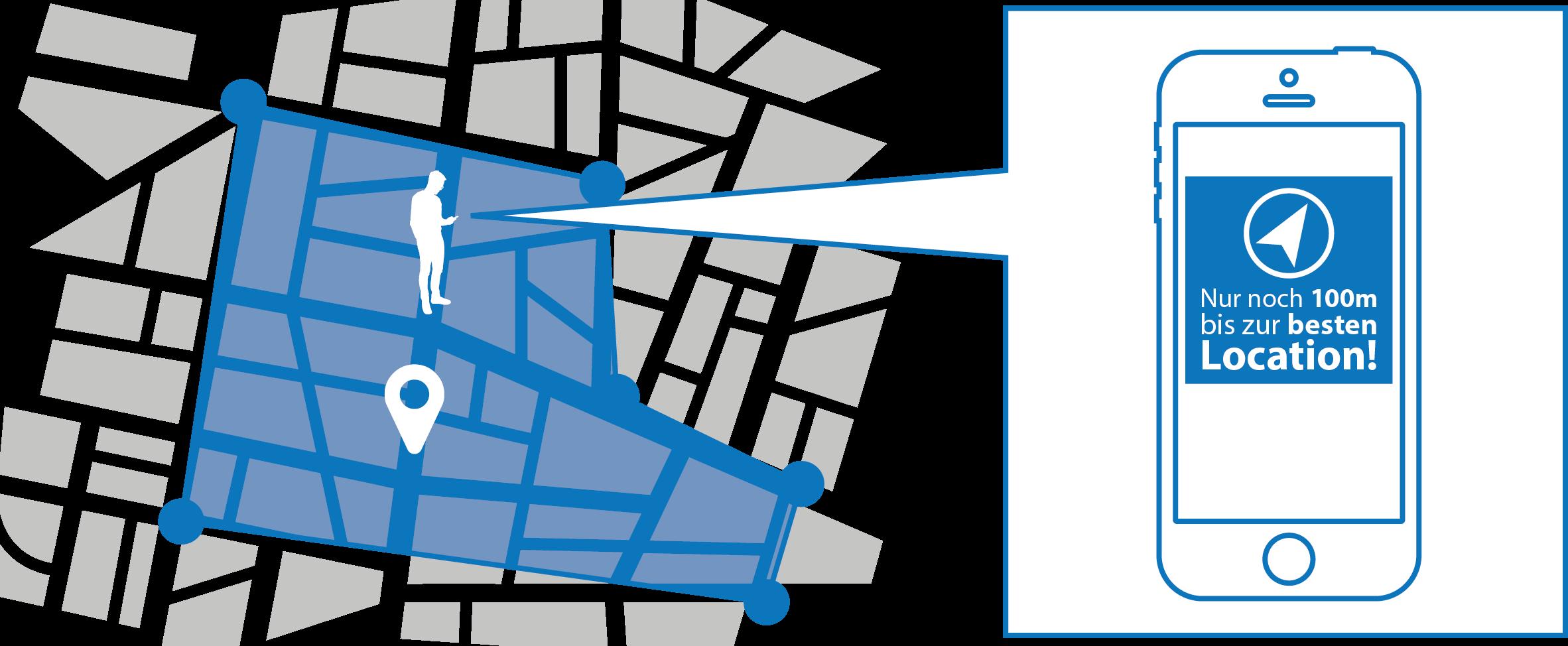 HyperLocalTargeting Illustration