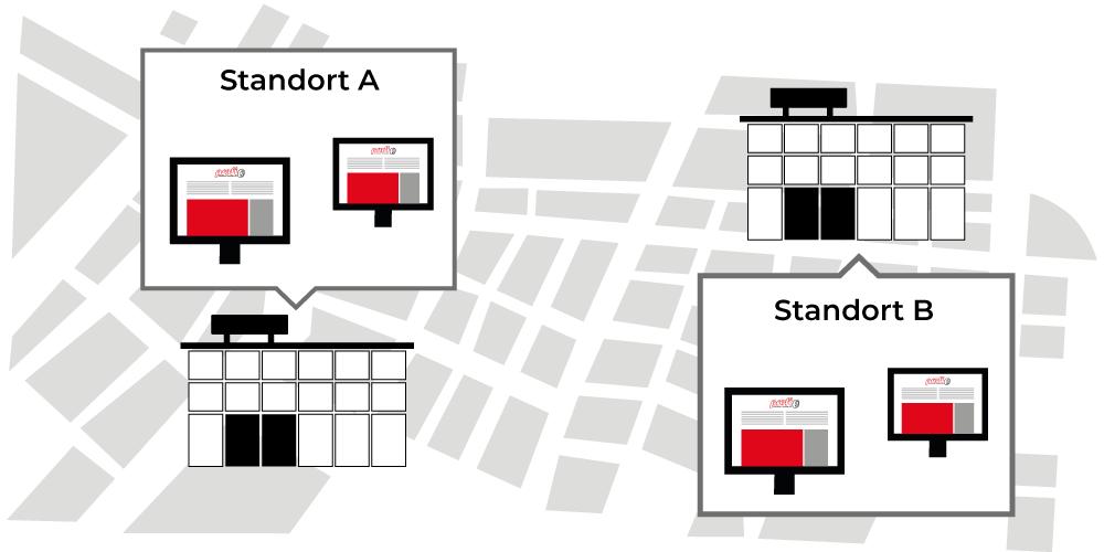 Standort A und B